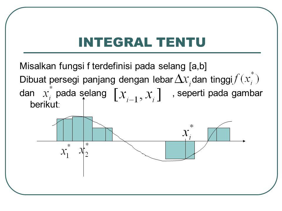 INTEGRAL TENTU Misalkan fungsi f terdefinisi pada selang [a,b]